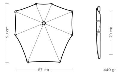 storm paraply, test af, bedste stormparaply anmeldelse Senz original blæsevejr