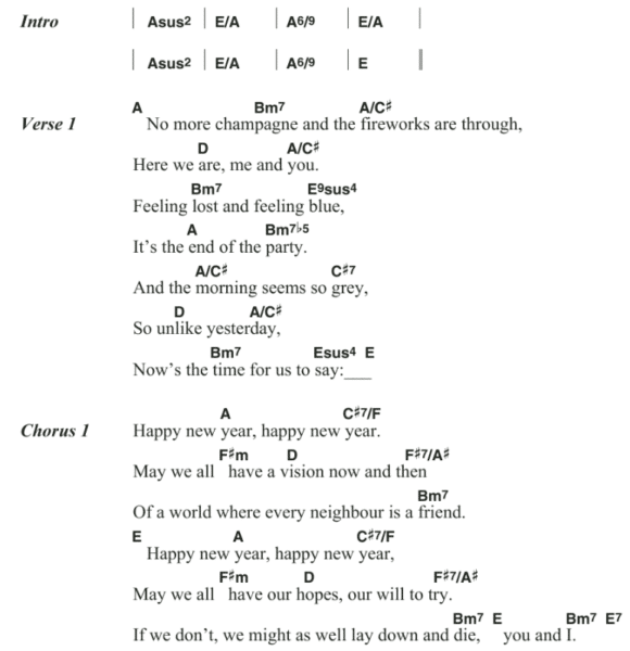 ABBA - happy new year chords, lyrics and video, akkorder til, tekst til