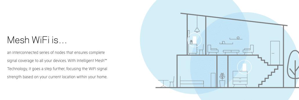 Udvid trådløse internet trådløst wifi extender range udvide bedre internetdækning i hjemmet Linksys Velop Trii-band 5ghz 2.4ghz hurtigt internet alle steder i hjemmet. Bedste router til hjemmet