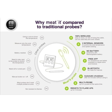 test af bluetooth stegetermometer trådløst termometer til grill grilltermometer uden ledning test anmeldelse erfaring hvad er det bedste marstrad meat it